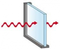 """műanyag ablak Hőszigetelő üvegezés """"U"""" érték fogalma"""